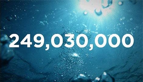 249,030,000