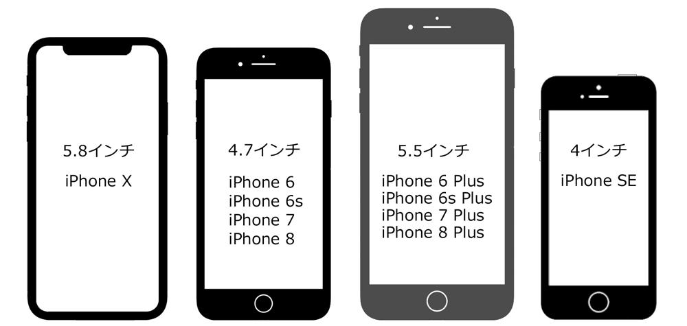 スマートフォン タブレット iphone 中古 アウトレットのソフマップ